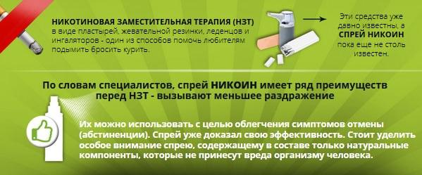 Спрей Nicoin (Никоин) против курения - отзывы специалистов