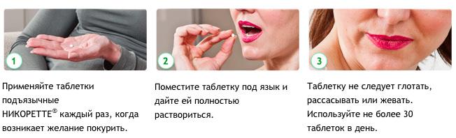 Время появляется зависимость курения