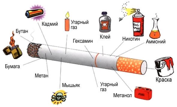 Кодирование от курения в балаково