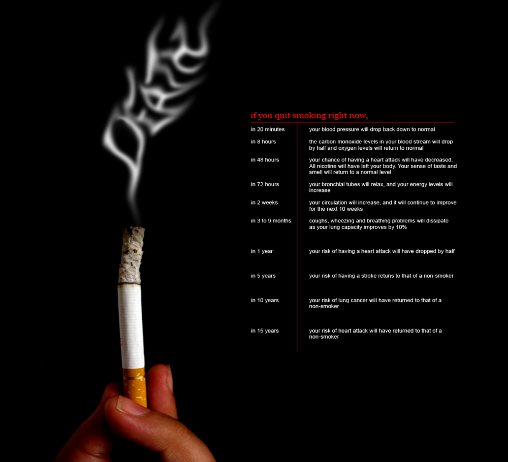 If you quit smoking right now…