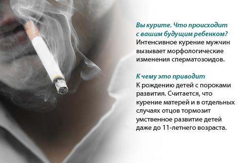 Уменьшения никотиновой зависимости