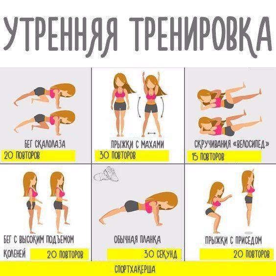 Комплексные зарядки для похудения