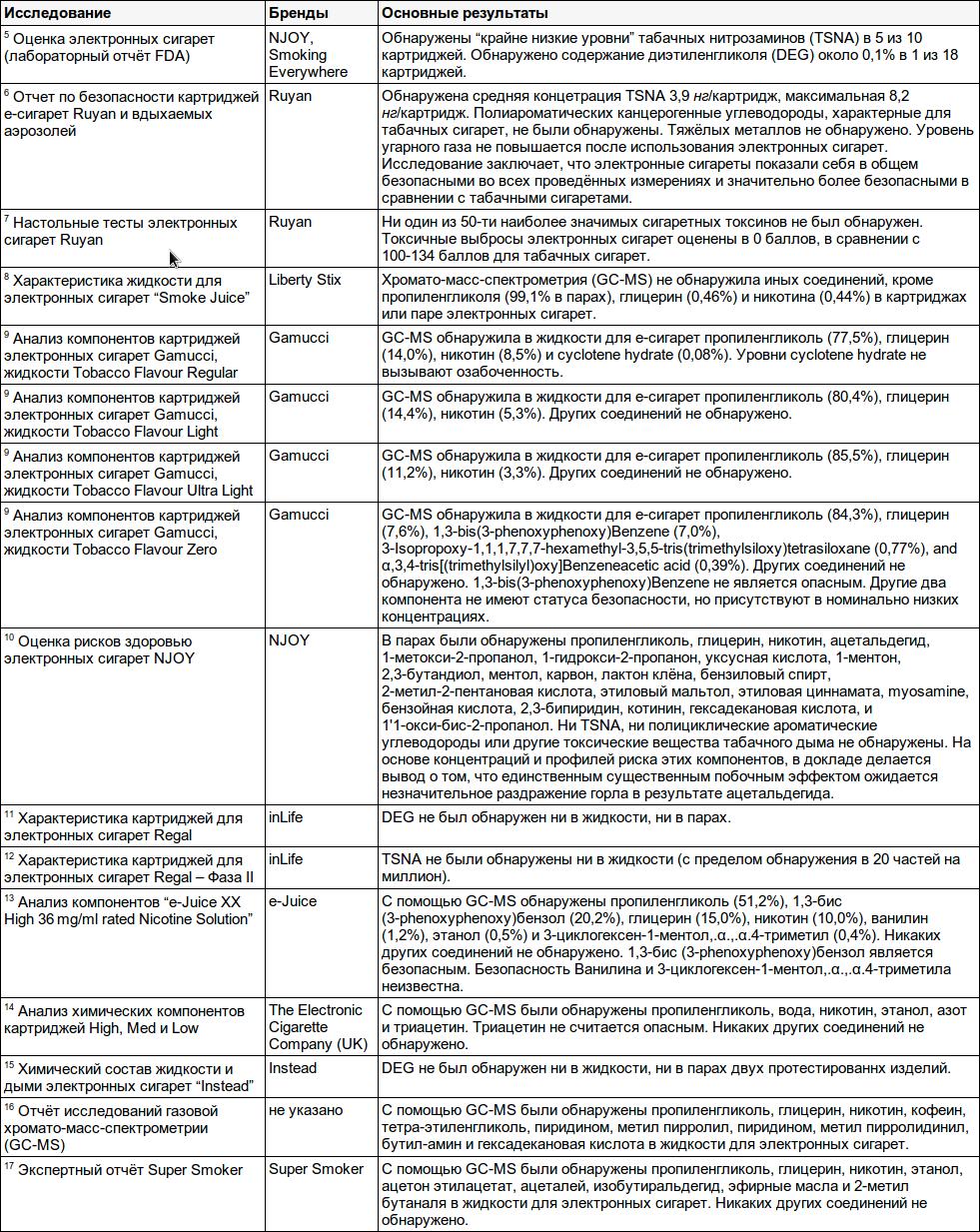 ecig-table1.png