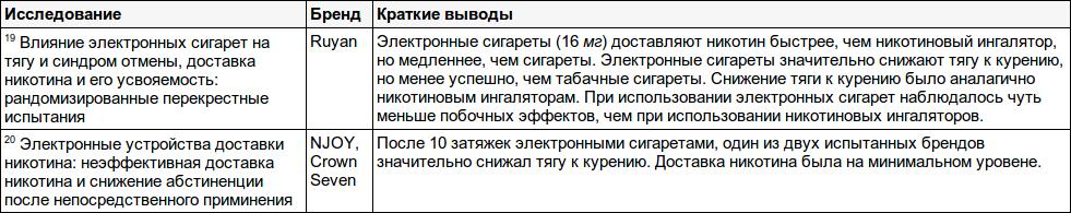 ecig-table3.png