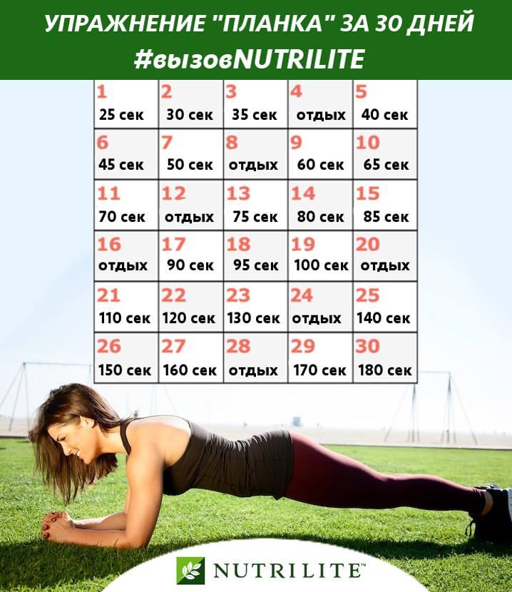 Планка Упражнение Для Похудения Живота. Упражнение планка: умный комплекс на 30 дней — так ли эффективна для похудения и тренировки пресса, как принято думать?