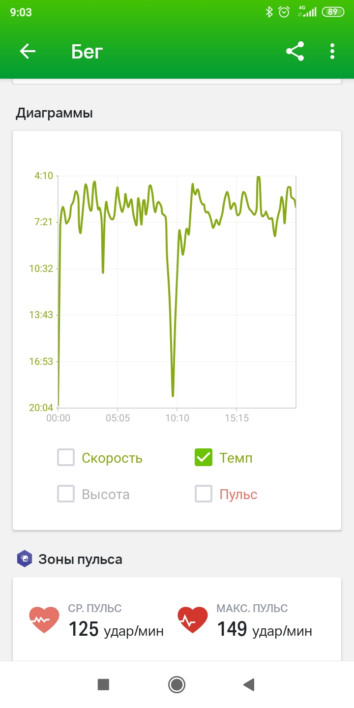 Screenshot_2020-10-18-09-03-46-066_com.endomondo.android.jpg