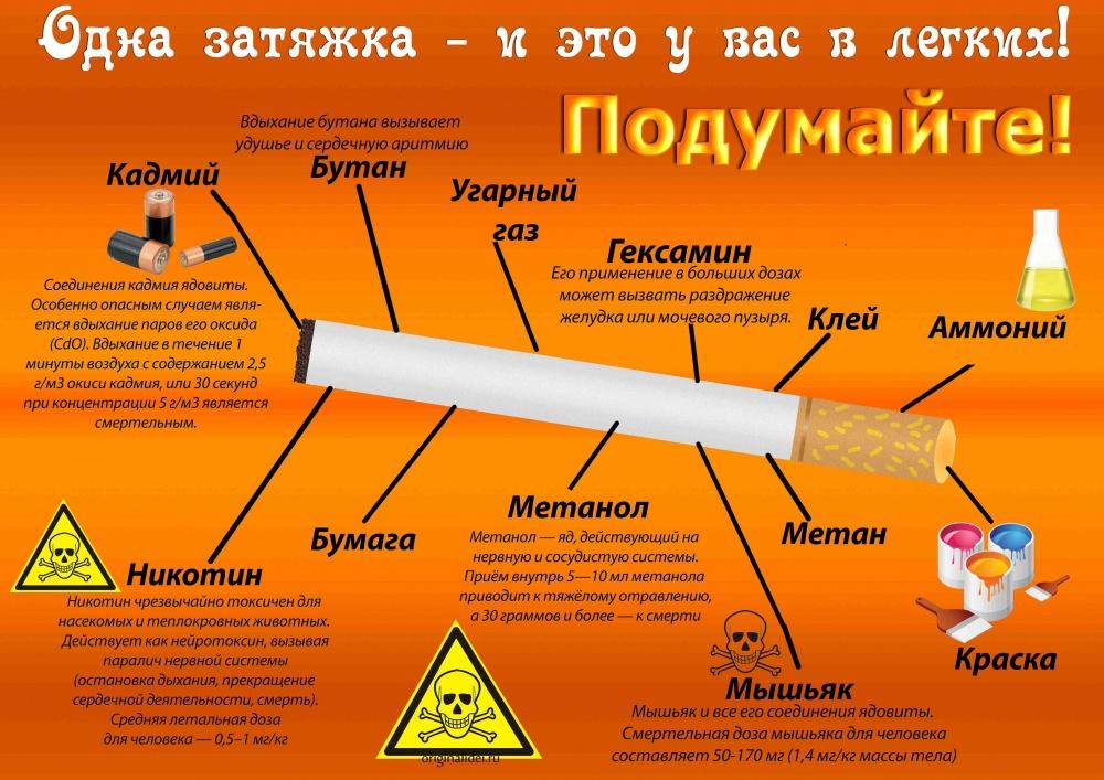 SmokingHarmness.jpg