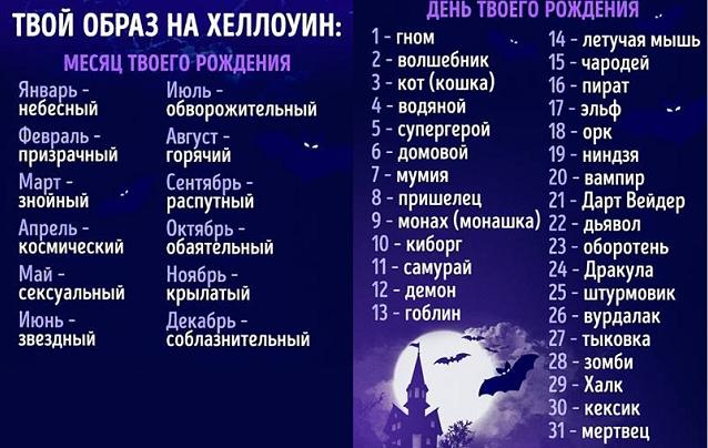 именной картинки дата рождения месяц россии