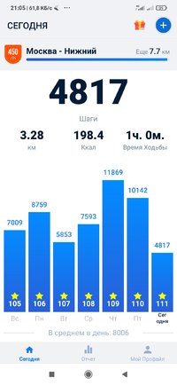 Screenshot_2021-05-01-21-05-43-618_pedometer.stepcounter.calorieburner.pedometerforwalking.jpg