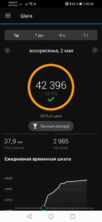 Screenshot_20210503_002858_com.garmin.android.apps.connectmobile.jpg