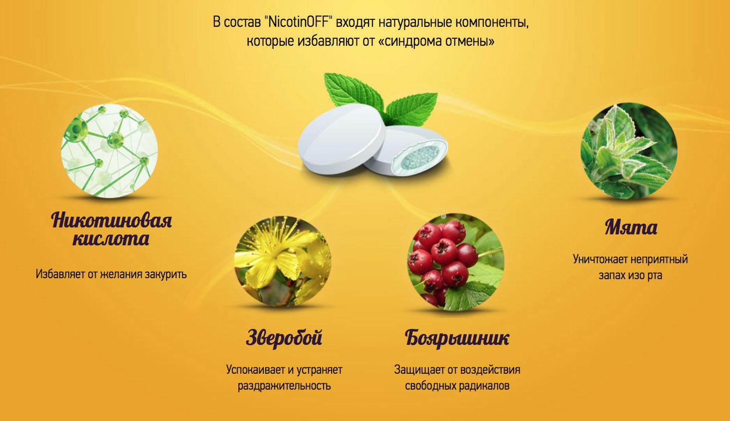Состав жевательной резинки NicotinOFF (никотиноф)